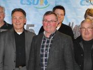 Hauptversammlung: Siegfried Haas bleibt Vorsitzender