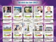 Vorhersage: Abstimmung über die Strasser-Villa wird eng