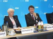 Flüchtlingswelle: Landrat Rößle: Asylkrise nicht schleichend abwälzen