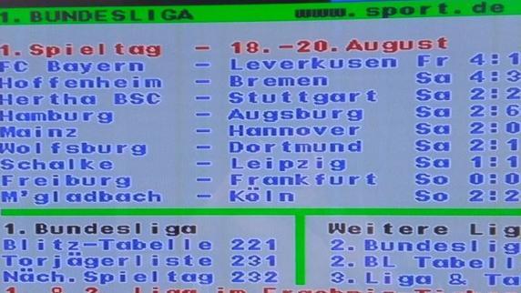 FC Augsburg: RTL-Videotext sagt FCA-Kantersieg beim HSV voraus