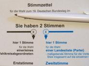 Bundestagswahl 2017: Stimmen, Uhrzeiten, Ergebnisse: Was Sie zur Wahl wissen müssen
