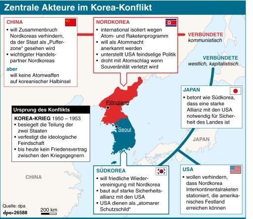 Karte zum Konflikt in um Nordkorea Positionen Interessen der wichtigsten Länder die in den Konfllikt verwickelt