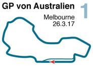 Saison 2017: Der Große Preis von Australien
