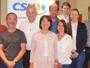 Neuwahlen: CSU bleibt unverändert an der Spitze