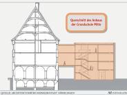 Stadtrat: Grundschule Mitte: So wird angebaut