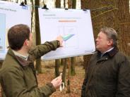 Walkertshofen: Wissenschaft im Wald