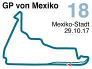 Saison 2017: Der Große Preis von Mexiko