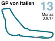 Saison 2017: Der Große Preis von Italien