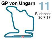 Saison 2017: Der Große Preis von Ungarn