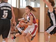 Basketball: TSV-Nachwuchs setzt sich durch