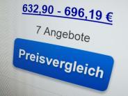 Wettbewerb imOnline-Handel: Verbot von Preissuchmaschinen durch Hersteller unzulässig