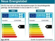 Künftig einfacher erkennen: Neue Energielabel für Elektrogeräte: A bis Gstatt A+++