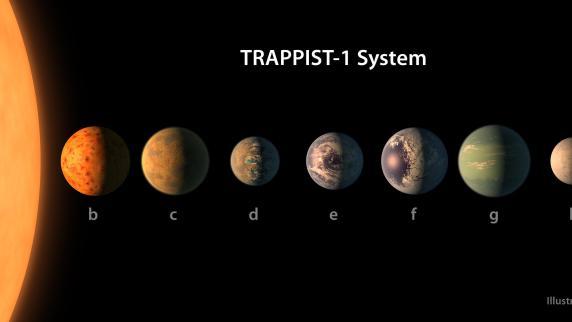 Suche nach Leben im All: Nachgefragt: Wie bedeutsam ist der Fund der Planeten, die der Erde ähneln?